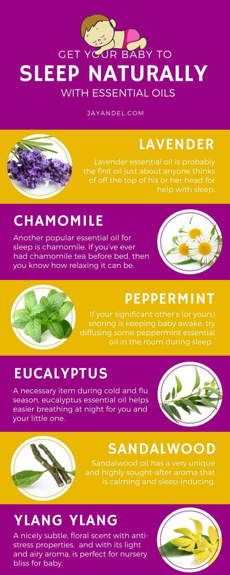essential oils believed to work well for sleepy babies and their parents.